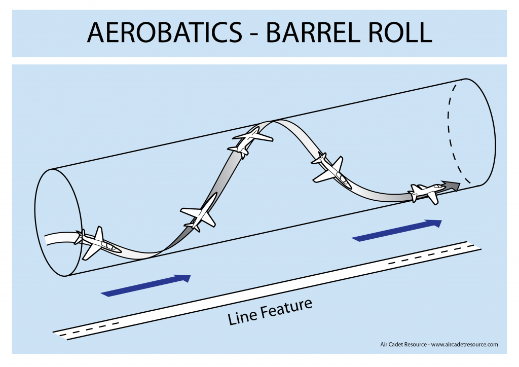 Aerobatics - Barrell Roll